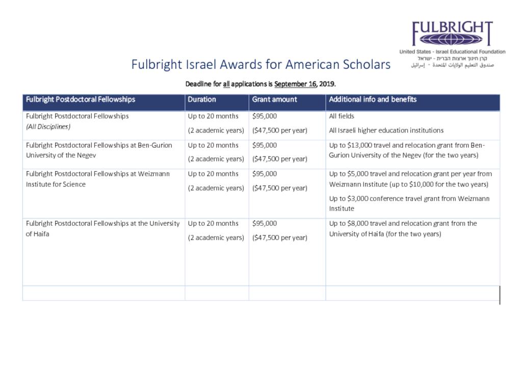 Pdf brochure | Fulbright